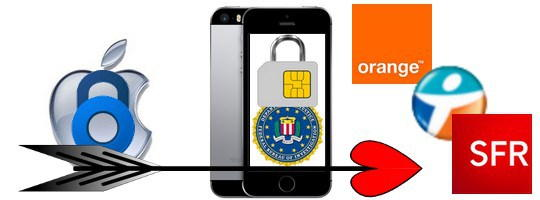 Débloquer un Apple iPhone sans passer par le FBI